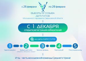 26-28 февраля состоятся выборы депутатов Молодежного парламента Свердловской области