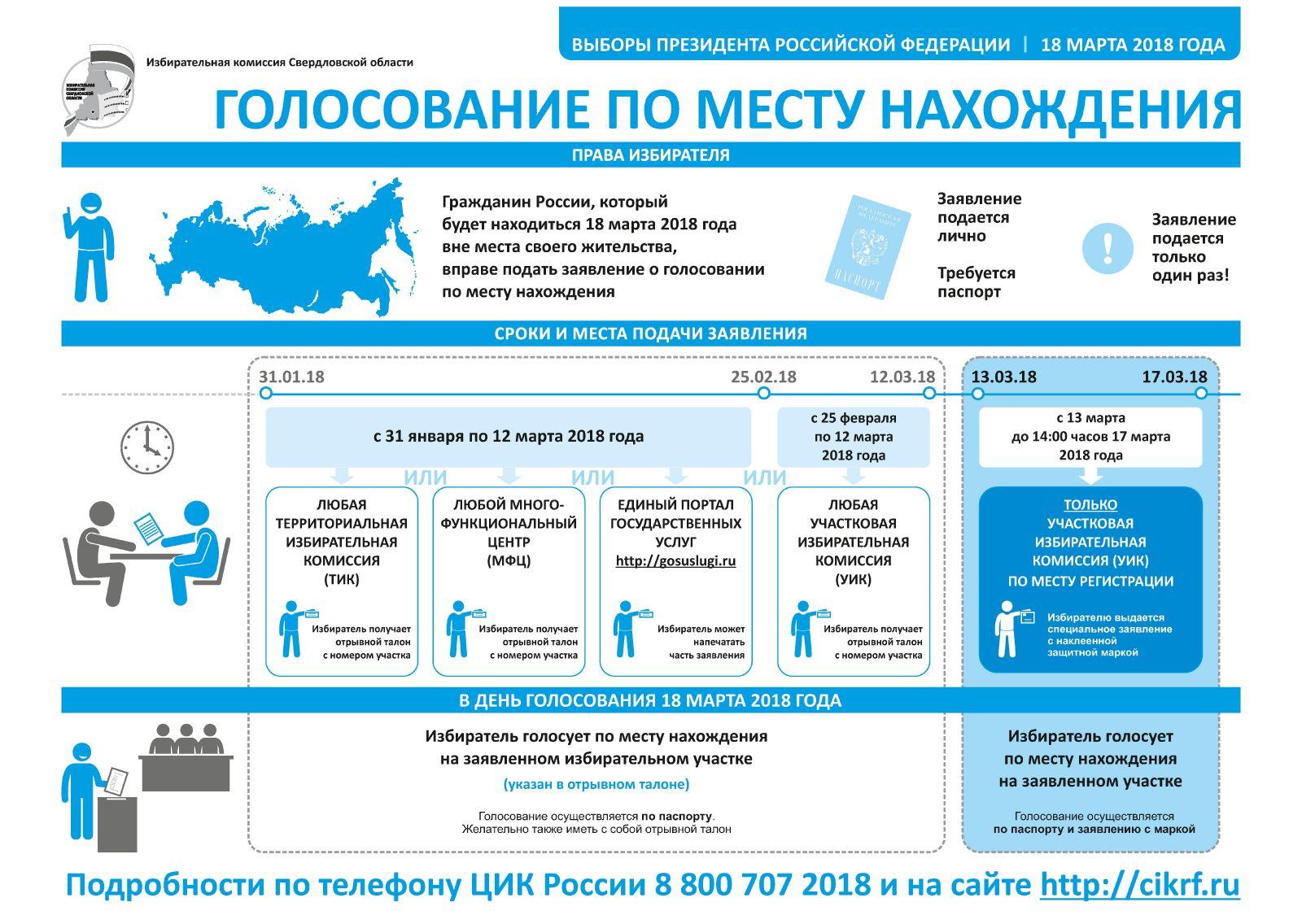 Сайт сухой лог размещение объявлений вахта по россии свежие вакансии